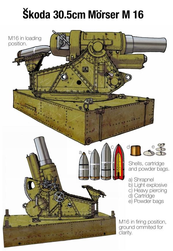 Takom 1/35 - Skoda 30.5cm M1916 Siege Howitzer # 02011 - Plastic Model Kit