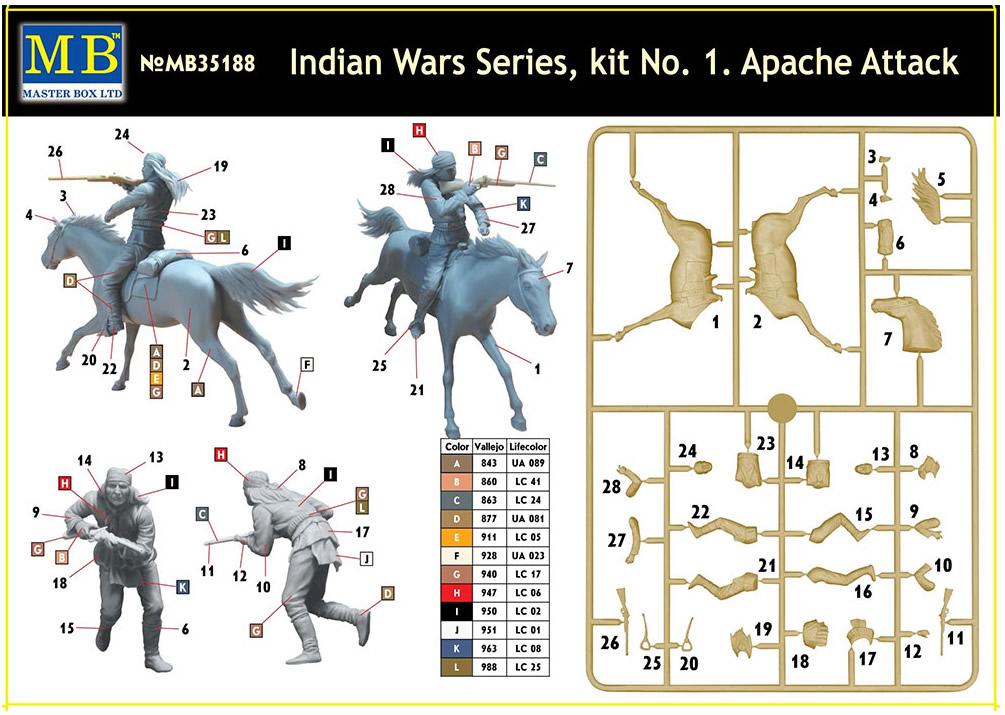 Masterbox 1/35 Indian Wars Series, Apache Attack # 35188