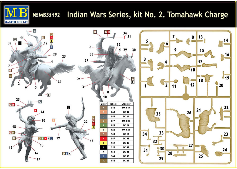 Masterbox 1/35 Indian Wars Series, Tomahawk Charge # 35192