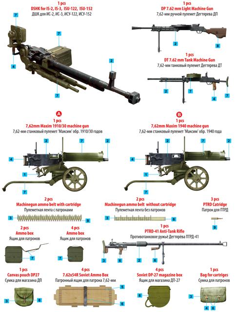 Miniart 1/35 Soviet Machine Guns & Equipment # 35255